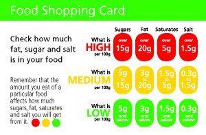 etichetta alimentare (questa sconosciuta)