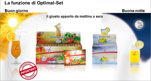 prodotti Fitline per AUMENTARE il peso e la MASSA MAGRA, dieta bilanciata