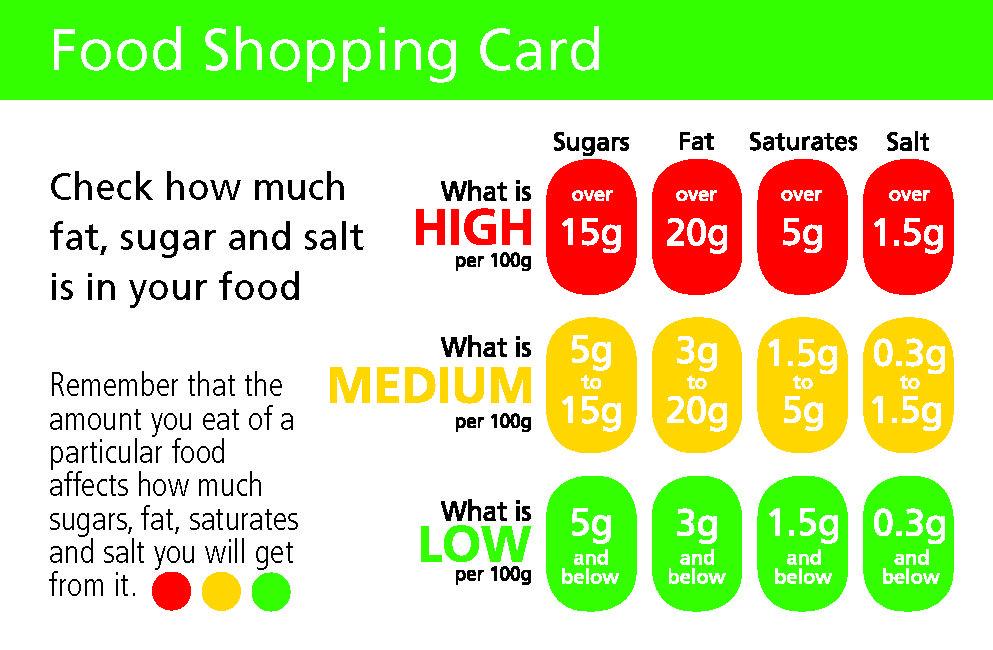 conservanti e ingredienti : come leggere un'etichetta alimentare